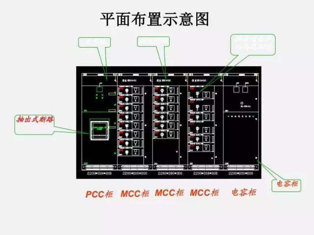 低压配电柜基础知识_23