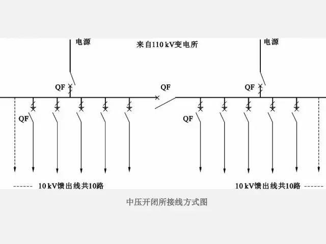 低压配电柜基础知识_19