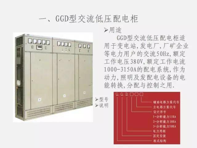 低压配电柜基础知识_25