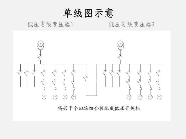 低压配电柜基础知识_22