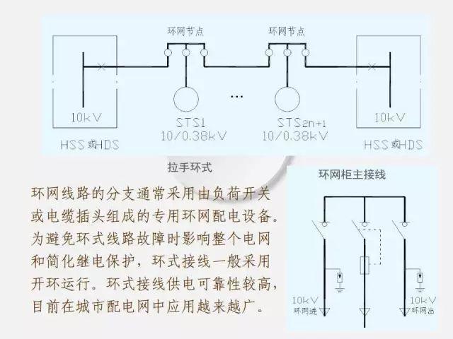 低压配电柜基础知识_21