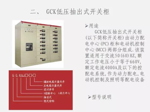低压配电柜基础知识_29