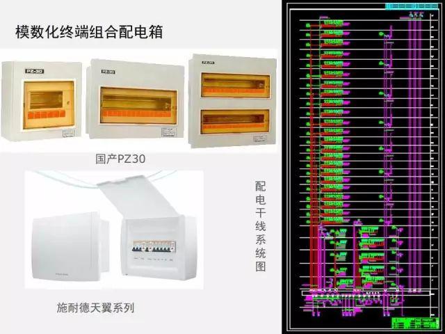 低压配电柜基础知识_47