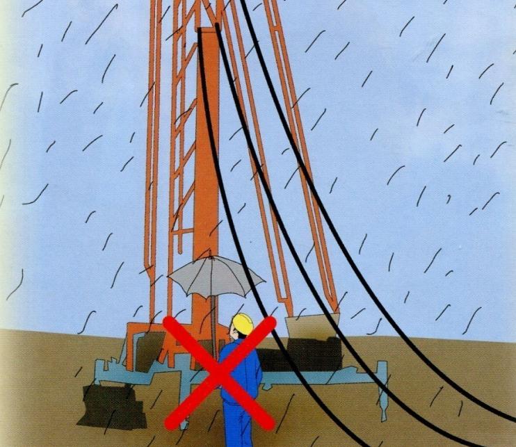 降雨天气危险源