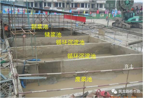 地下连续墙施工技术,地铁、管涵、基坑都用_11