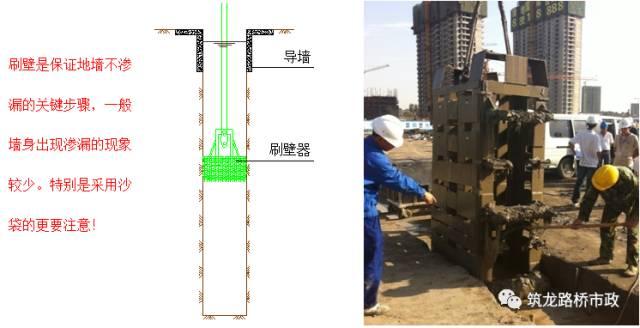 地下连续墙施工技术,地铁、管涵、基坑都用_21