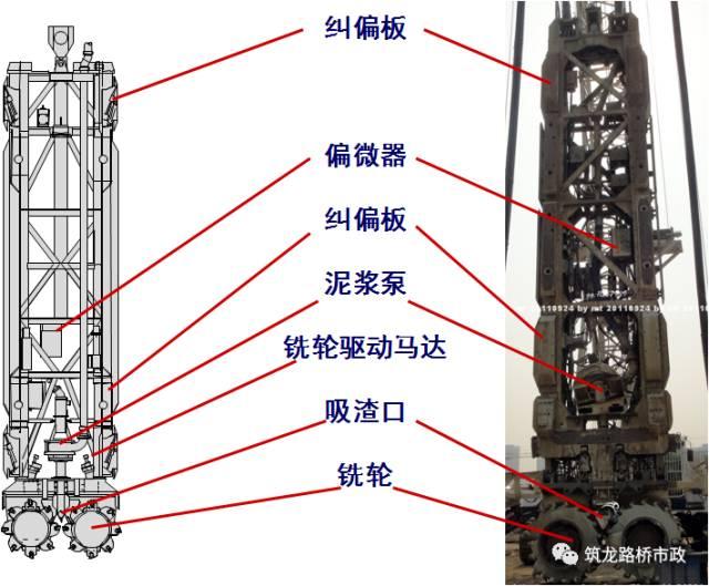 地下连续墙施工技术,地铁、管涵、基坑都用_16