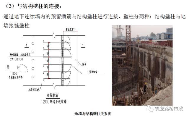 地下连续墙施工技术,地铁、管涵、基坑都用_44