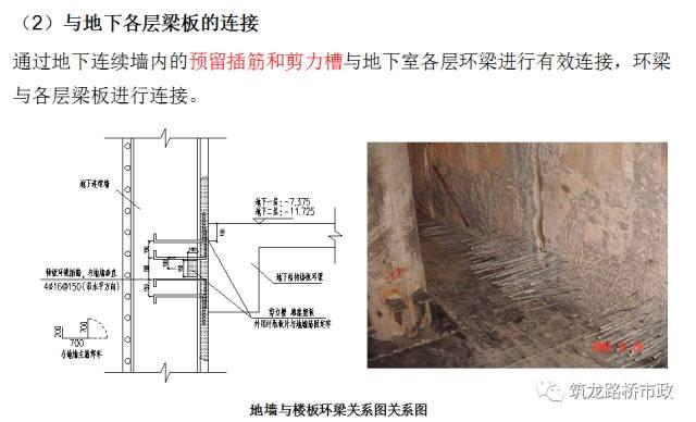 地下连续墙施工技术,地铁、管涵、基坑都用_43