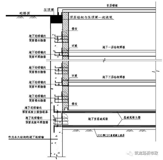 地下连续墙施工技术,地铁、管涵、基坑都用_41