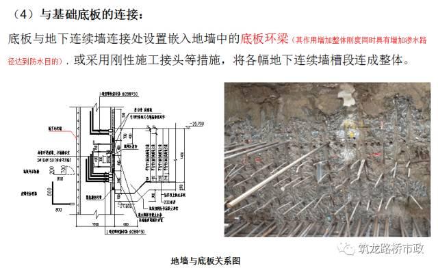 地下连续墙施工技术,地铁、管涵、基坑都用_45