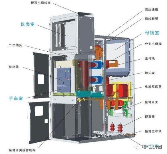 配电系统中PT柜的作用是什么?_3
