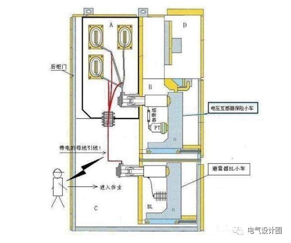 配电系统中PT柜的作用是什么?_2