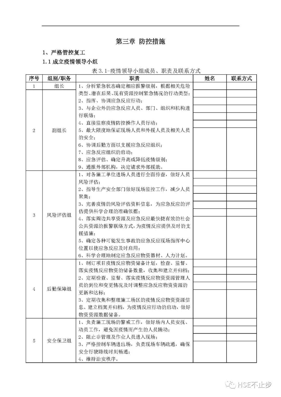 项目部新型肺炎疫情复工风险告知卡十项导则_24