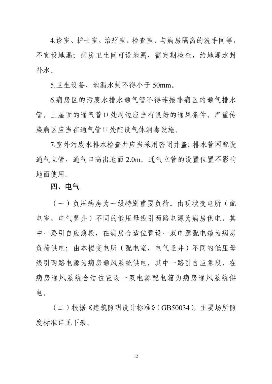 新型冠状病毒肺炎应急救治设施设计导则(试_12