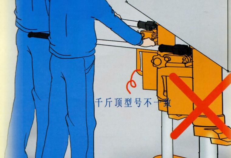 工程小型机具作业安全教育培训课件(216页)