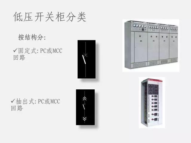 低压配电柜基础知识_5
