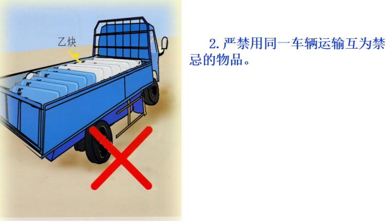 危化物品运输及使用