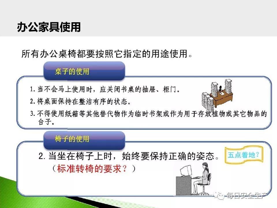 安全教育培训课件合集,保障复工安全!_49