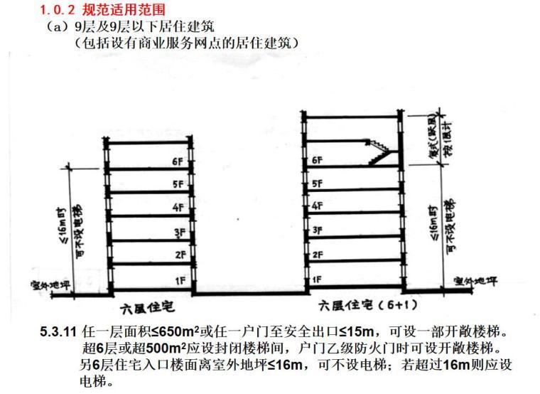 建筑设计防火规范的条文理解及其应用详解 (1)