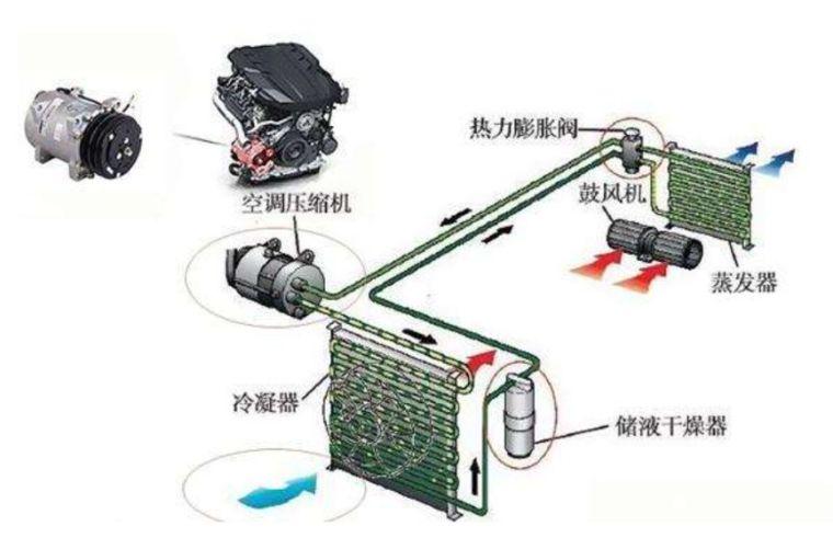 如何检查汽车空调制冷剂泄漏?_2