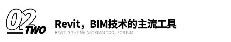火神山,装配式,BIM_6