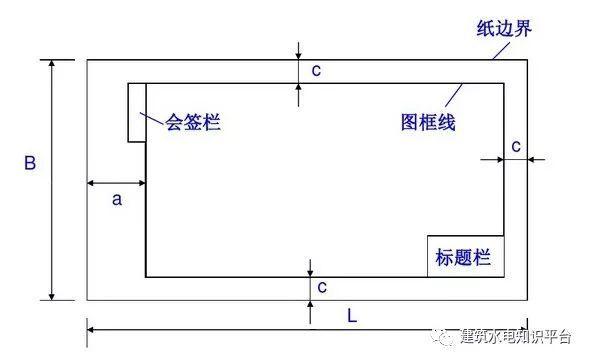 电气识图方法+电气图画法+电气图例符号大全