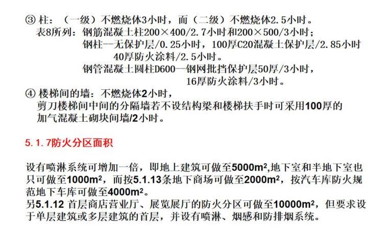 建筑设计防火规范的条文理解及其应用详解 (6)