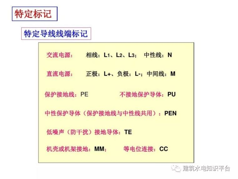 电气识图方法+电气图画法+电气图例符号大全_5