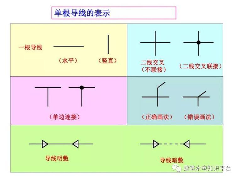 电气识图方法+电气图画法+电气图例符号大全_2
