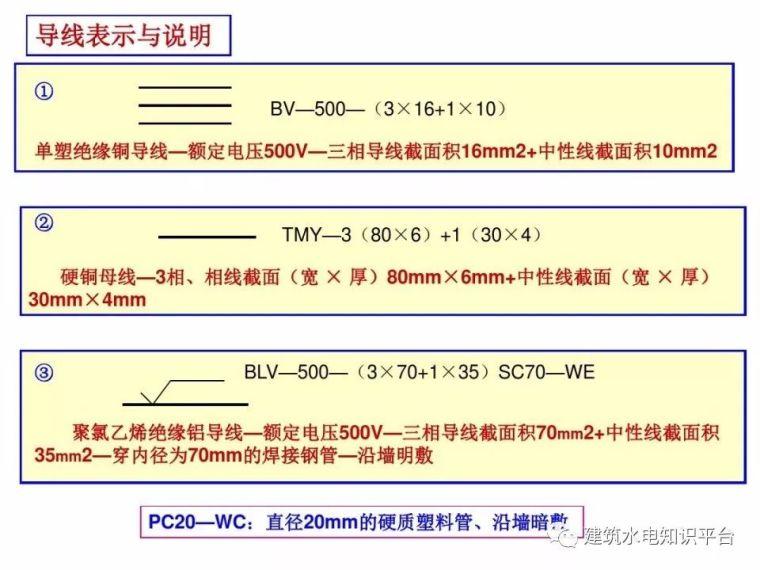 电气识图方法+电气图画法+电气图例符号大全_4