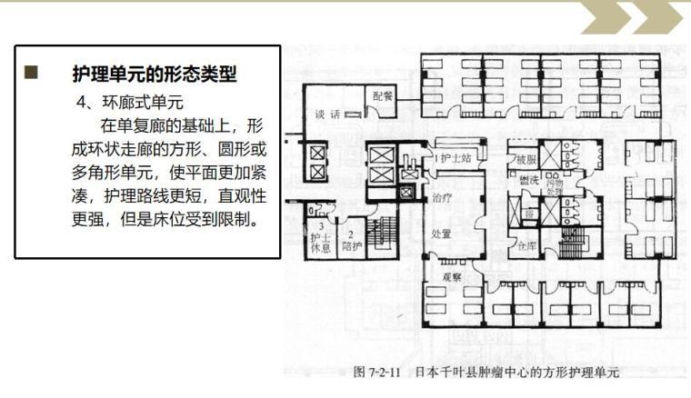 综合医院建筑设计 (9)
