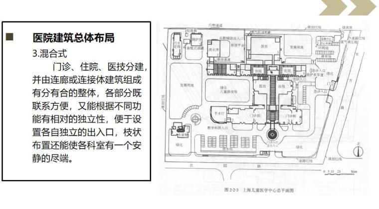综合医院建筑设计 (7)