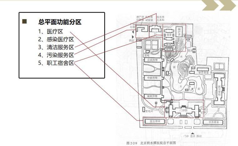 综合医院建筑设计 (5)