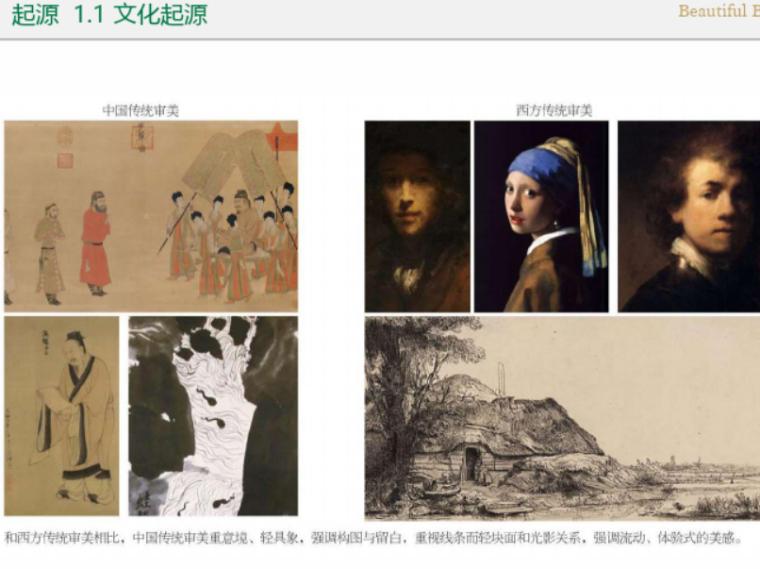 中式营造_骨子里的中国传统文化汇报讲义