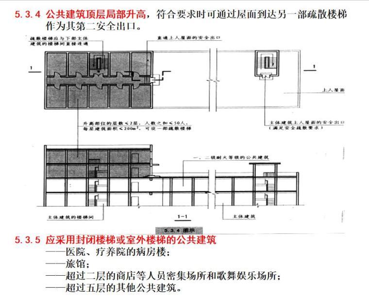 建筑设计防火规范的条文理解及其应用详解 (11)