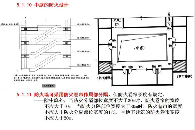 建筑设计防火规范的条文理解及其应用详解 (8)