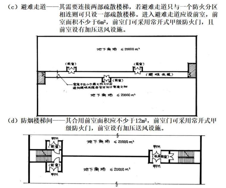 建筑设计防火规范的条文理解及其应用详解 (10)