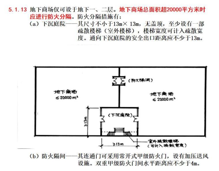 建筑设计防火规范的条文理解及其应用详解 (9)