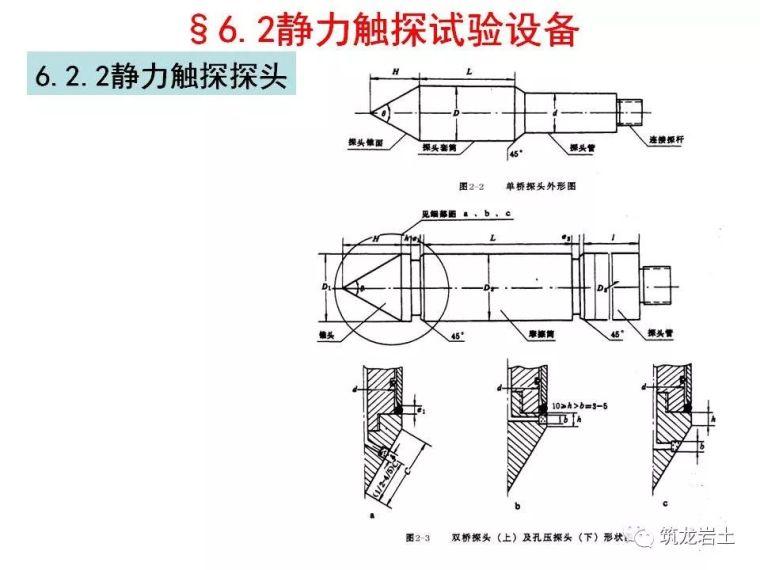 岩土静力触探试验原理及技术_19