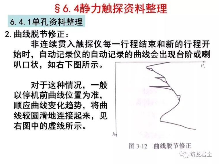 岩土静力触探试验原理及技术_27