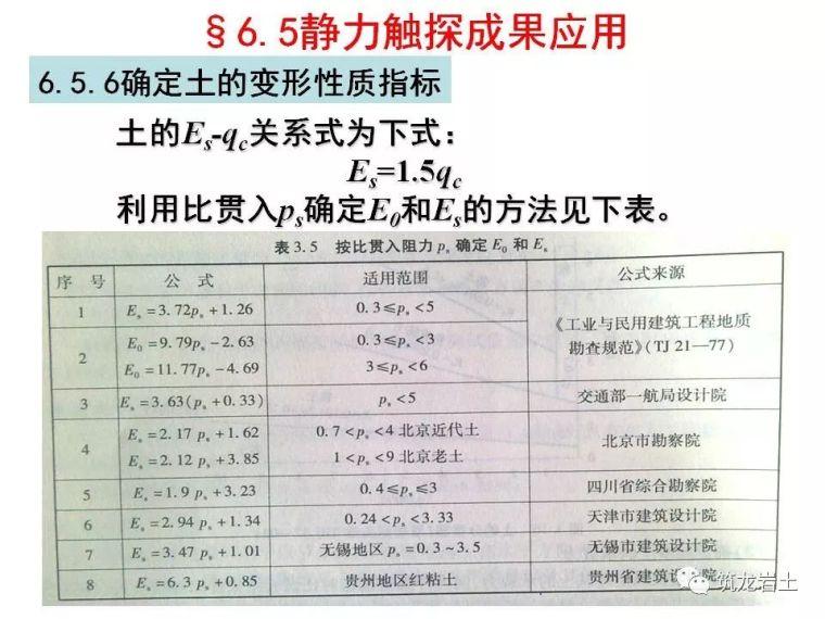 岩土静力触探试验原理及技术_49