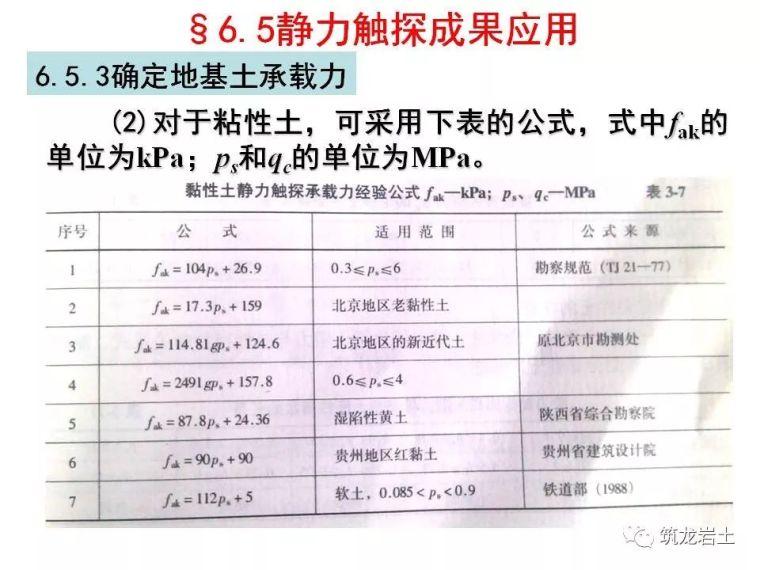 岩土静力触探试验原理及技术_45