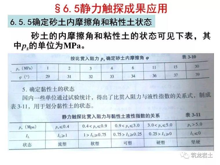 岩土静力触探试验原理及技术_48