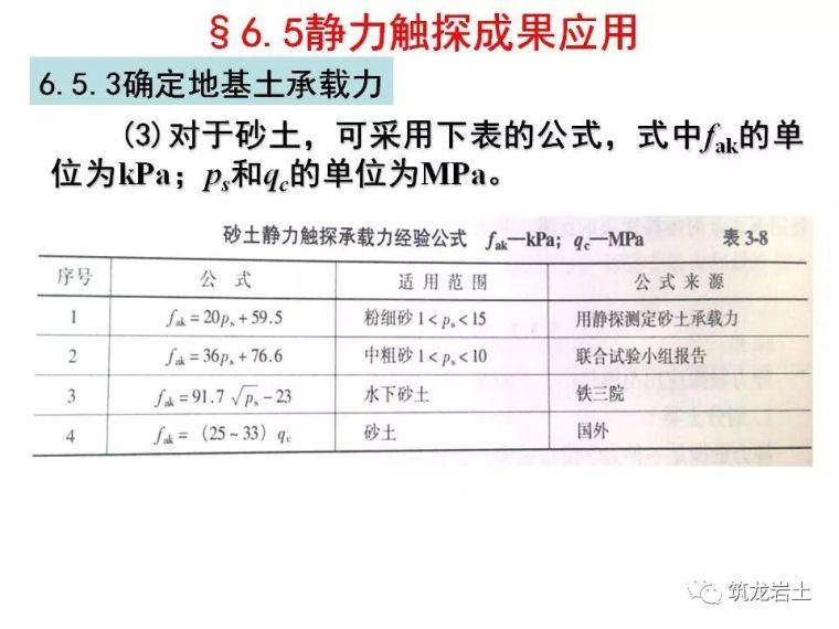 岩土静力触探试验原理及技术_46