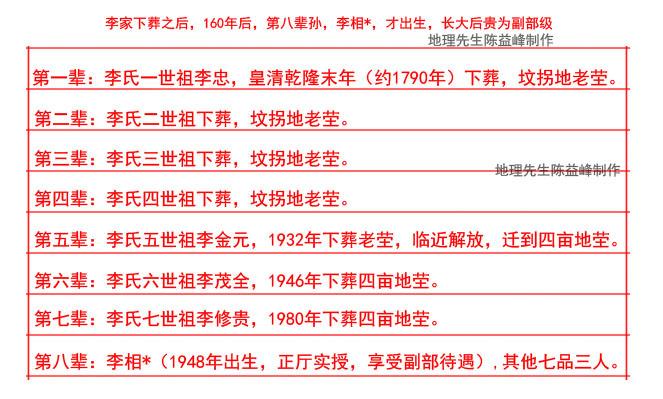 陈益峰:仙人献掌,李氏四品祖坟-55.jpg