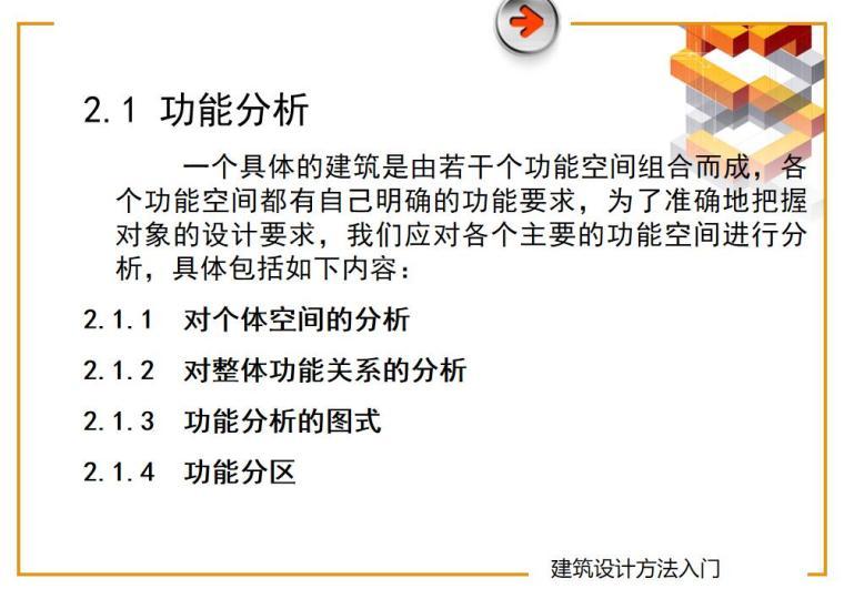 建筑设计入门讲义(PPT+81页)-建筑设计入门讲义 (3)