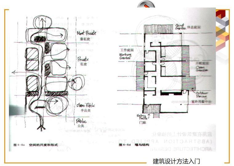 建筑设计入门讲义(PPT+81页)-建筑设计入门讲义 (6)
