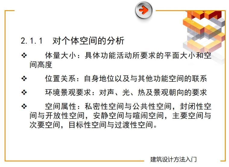 建筑设计入门讲义(PPT+81页)-建筑设计入门讲义 (4)