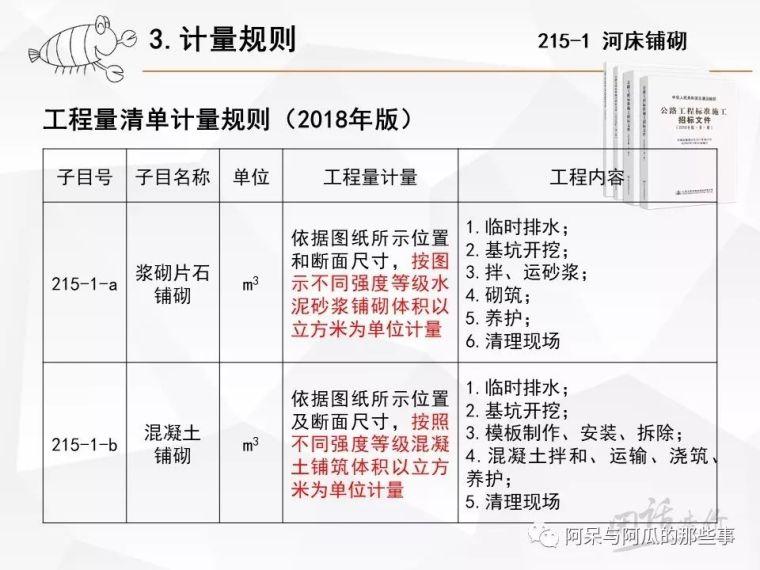 工程量清单组价实例[215河道防护]_6